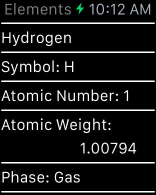 Elements periodic table reference for apple watch urtaz Image collections
