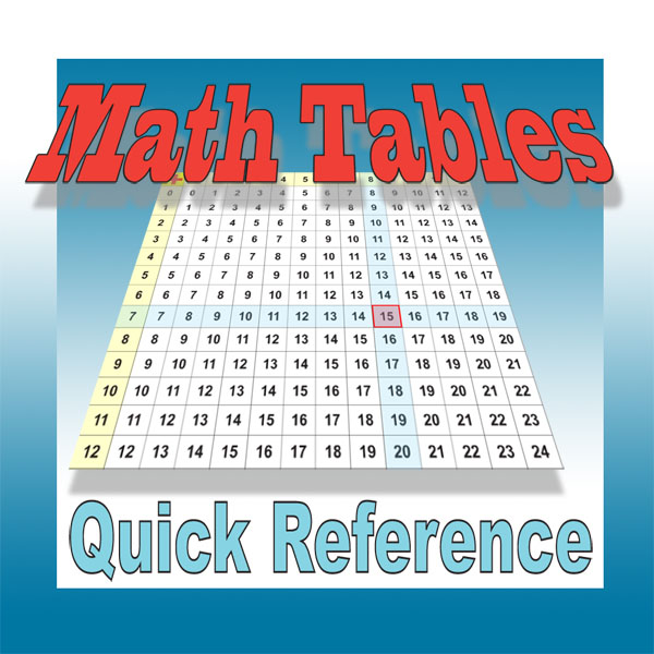 Math tables quick reference for Html table title